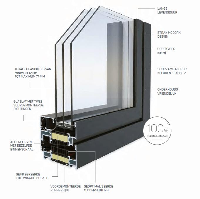 decalu aluminium voordelen